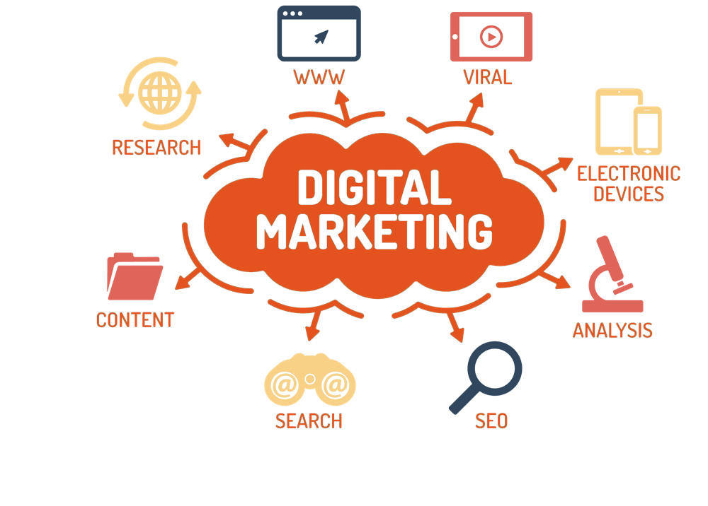 what-is-digital-marketing Home