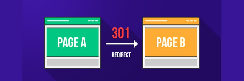 What-is-301-Redirect What is 301 Redirect?
